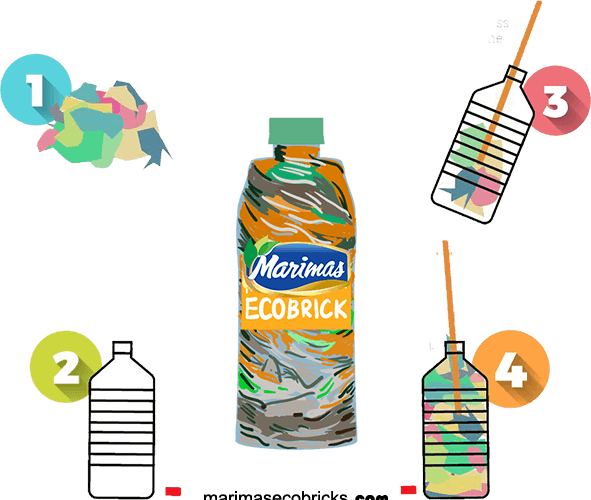 tutorial cara membuat ecobricks
