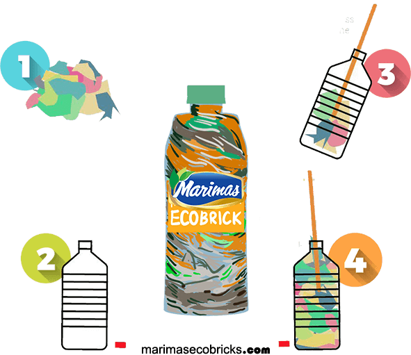 cara membuat ecobricks